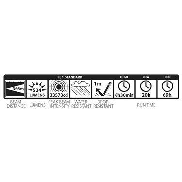 Maglite ML300LX LED 2-Cell D Flashlight