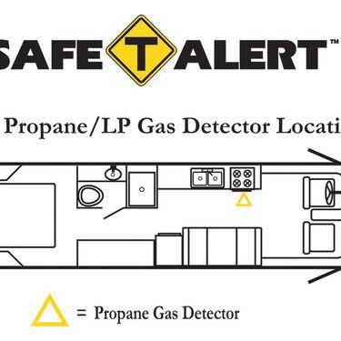 Classic LP Gas Alarm Flush Mount, White