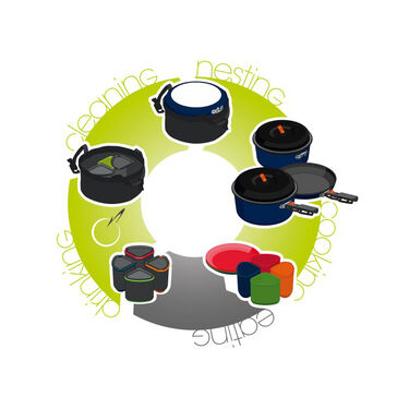 GSI Outdoors Bugaboo Camper Cookware Set
