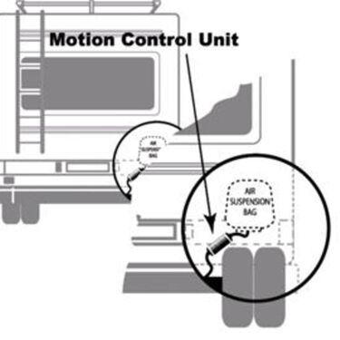 SuperSteer Motion Control Unit, Three-Eighths - Over 30,000 GVW