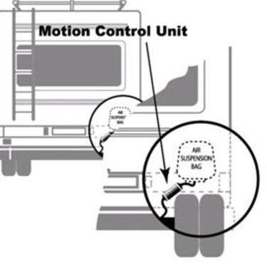 SuperSteer Motion Control Unit, Three-Eighths - Under 30,000 GVW