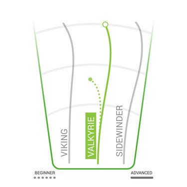 Innova DX Plastic Valkyrie Disc Golf Driver